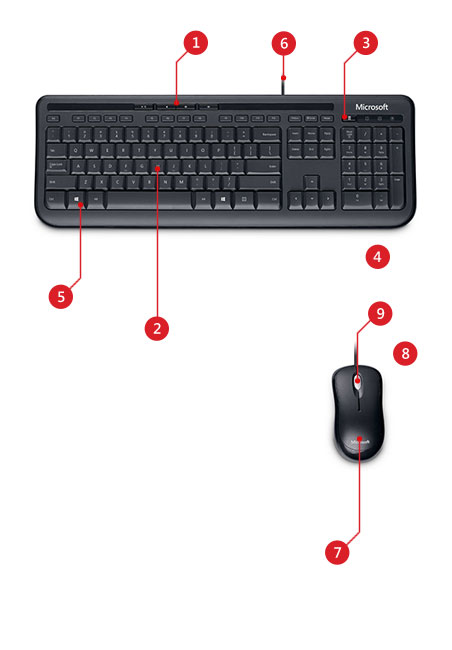 Wired Desktop 600 Description